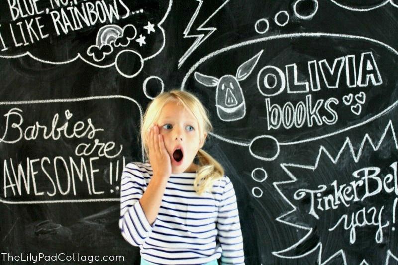 Back to school chalkboard survey art